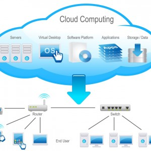Virtualizacion & Cloud